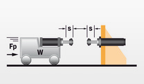 Wagon against 2 Shock Absorbers