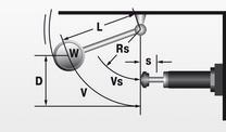 Mass free falling about a pivot point
